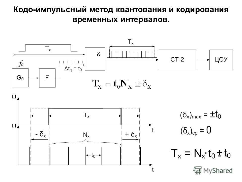 Кодо-импульсный метод квантования и кодирования временных интервалов.