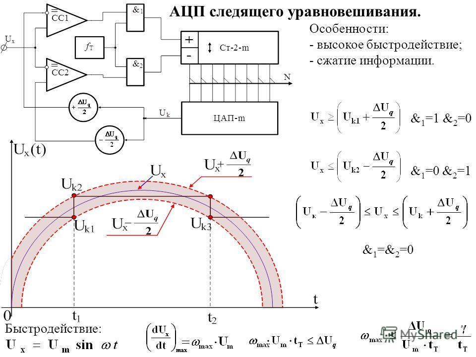 АЦП следящего уравновешивания. Особенности: - высокое быстродействие; - сжатие информации. & 1 =1 & 2 =0 & 1 =0 & 2 =1 & 1 =& 2 =0 Быстродействие: