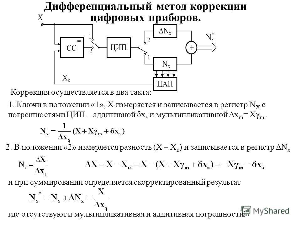 Дифференциальный метод коррекции цифровых приборов. Коррекция осуществляется в два такта: 1. Ключи в положении «1», X измеряется и записывается в регистр N X с погрешностями ЦИП – аддитивной δx a и мультипликативной Δx m = Xγ m. 2. В положении «2» из