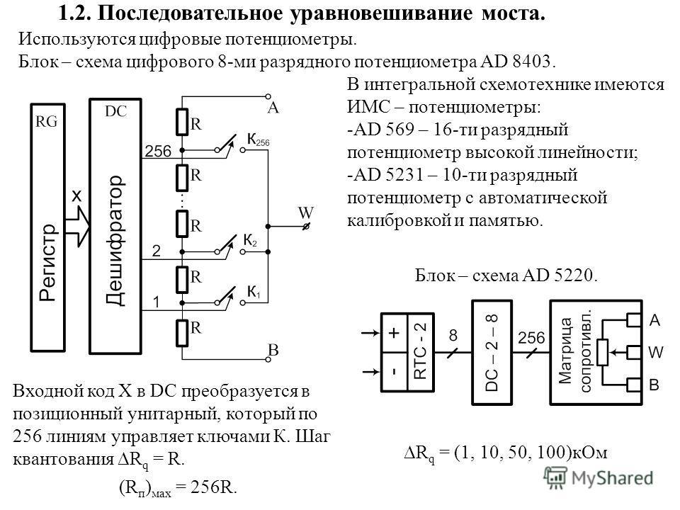 1.2. Последовательное уравновешивание моста. Используются цифровые потенциометры. Блок – схема цифрового 8-ми разрядного потенциометра AD 8403. Входной код Х в DC преобразуется в позиционный унитарный, который по 256 линиям управляет ключами К. Шаг к