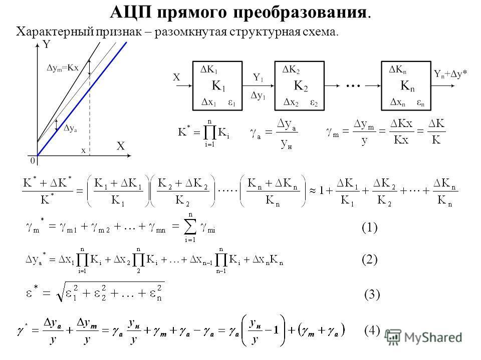 АЦП прямого преобразования.