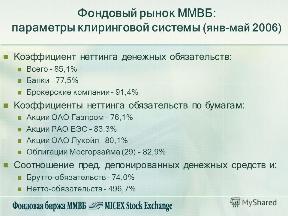 Фондовый рынок ММВБ: параметры клиринговой системы (янв-май 2006) Коэффициент неттинга денежных обязательств: Всего – 85,1% Банки – 77,5% Брокерские компании – 91,4% Коэффициенты неттинга обязательств по бумагам: Акции ОАО Газпром – 76,1% Акции РАО Е