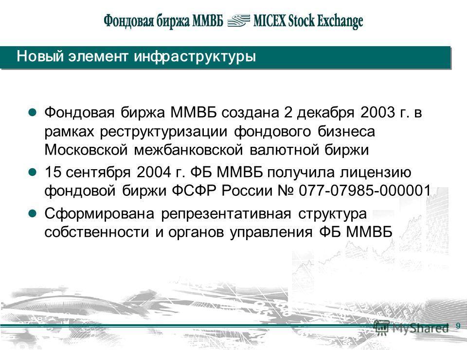 9 Новый элемент инфраструктуры Фондовая биржа ММВБ создана 2 декабря 2003 г. в рамках реструктуризации фондового бизнеса Московской межбанковской валютной биржи 15 сентября 2004 г. ФБ ММВБ получила лицензию фондовой биржи ФСФР России 077-07985-000001