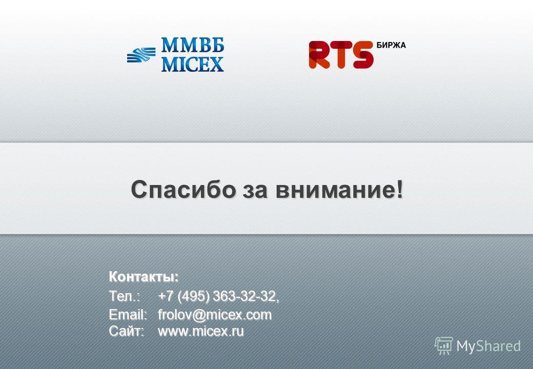 Спасибо за внимание! Контакты: Tел.:+7 (495) 363-32-32, Email:frolov@micex.com Сайт: www.micex.ru