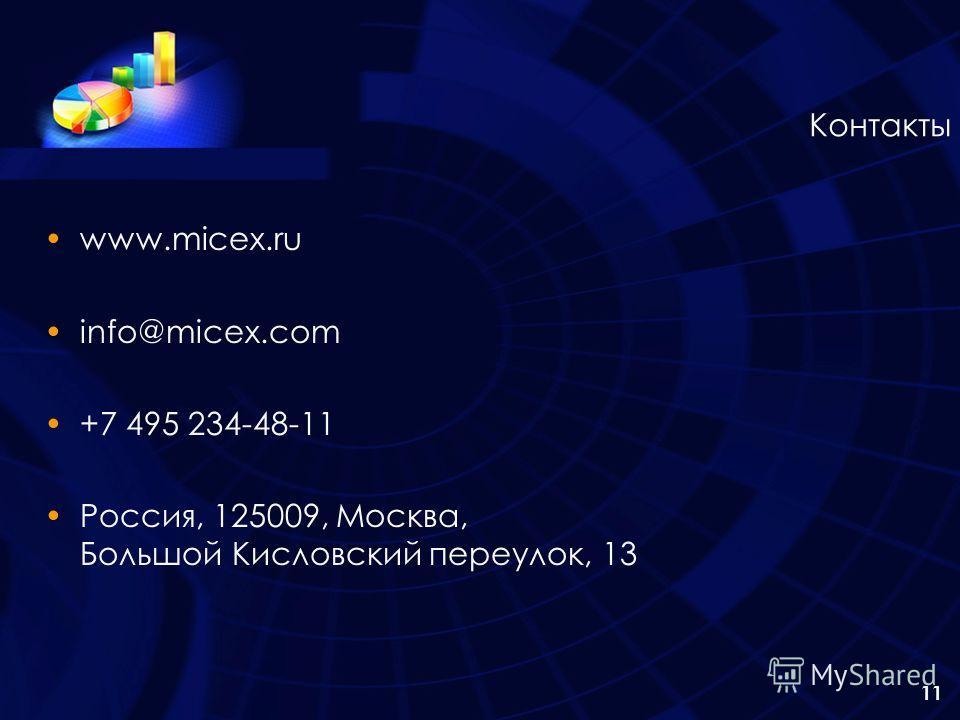 11 Контакты www.micex.ru info@micex.com +7 495 234-48-11 Россия, 125009, Москва, Большой Кисловский переулок, 13