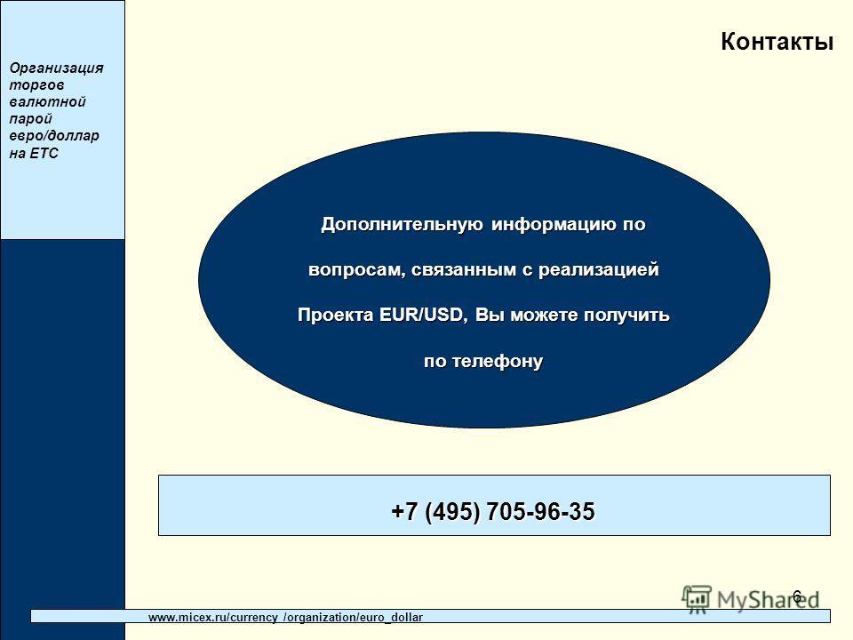 6 www.micex.ru/сurrency /organization/euro_dollar Организация торгов валютной парой евро/доллар на ЕТС +7 (495) 705-96-35 Контакты Дополнительную информацию по вопросам, связанным с реализацией Проекта EUR/USD, Вы можете получить по телефону