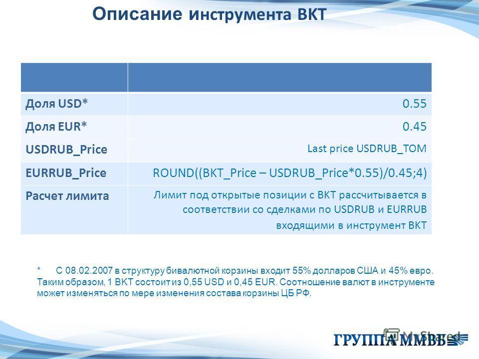 Описание и нструмента BKT Доля USD*0.55 Доля EUR*0.45 USDRUB_Price Last price USDRUB_TOM EURRUB_PriceROUND((BKT_Price – USDRUB_Price*0.55)/0.45;4) Расчет лимита Лимит под открытые позиции с BKT рассчитывается в соответствии со сделками по USDRUB и EU