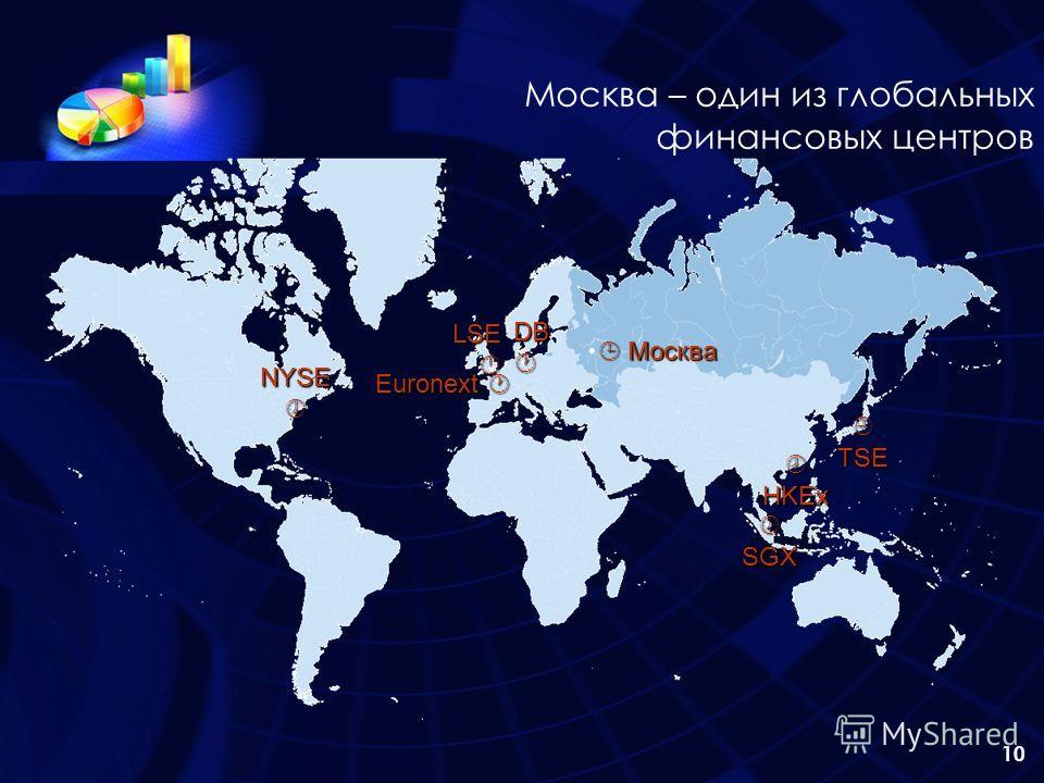 10 Москва – один из глобальных финансовых центровNYSE LSE LSE Euronext Euronext DB Москва Москва SGX HKEx TSE