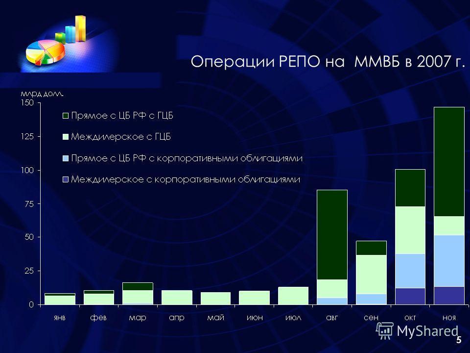 5 Операции РЕПО на ММВБ в 2007 г.