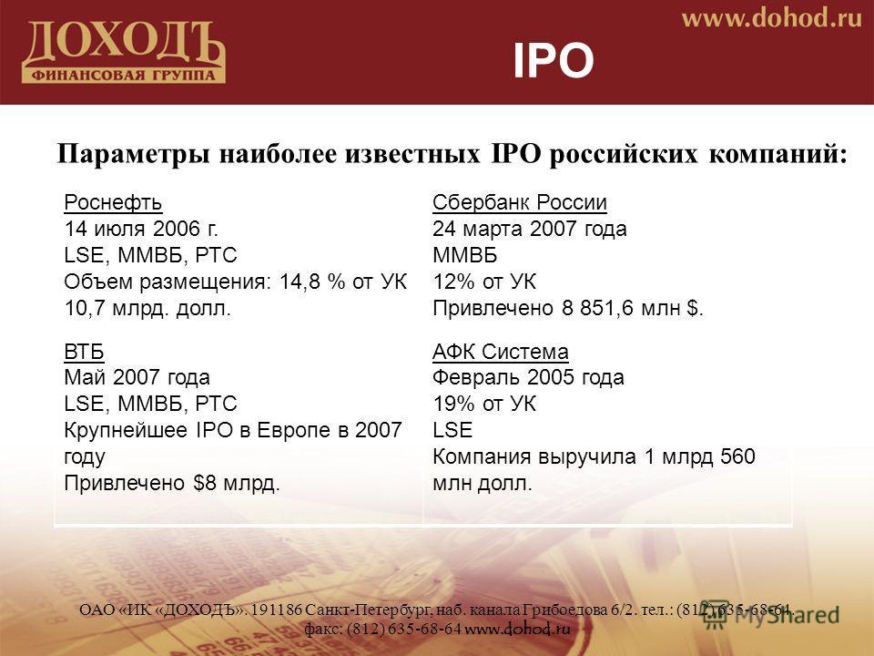 IPO Параметры наиболее известных IPO российских компаний: Роснефть 14 июля 2006 г. LSE, ММВБ, РТС Объем размещения: 14,8 % от УК 10,7 млрд. долл. ВТБ Май 2007 года LSE, ММВБ, РТС Крупнейшее IPO в Европе в 2007 году Привлечено $8 млрд. Сбербанк России