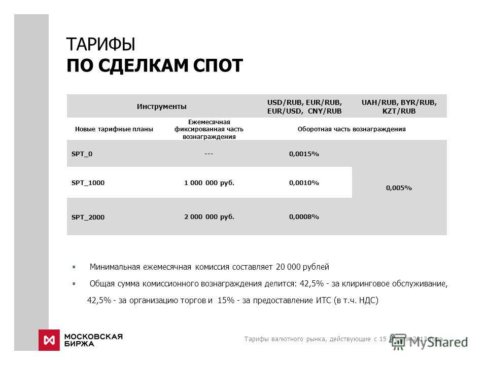 Тарифы валютного рынка, действующие с 15 апреля 2013 года ТАРИФЫ ПО СДЕЛКАМ СПОТ Минимальная ежемесячная комиссия составляет 20 000 рублей Общая сумма комиссионного вознаграждения делится: 42,5% - за клиринговое обслуживание, 42,5% - за организацию т
