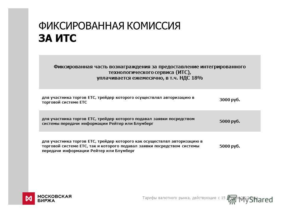 Тарифы валютного рынка, действующие с 15 апреля 2013 года ФИКСИРОВАННАЯ КОМИССИЯ ЗА ИТС Фиксированная часть вознаграждения за предоставление интегрированного технологического сервиса (ИТС), уплачивается ежемесячно, в т.ч. НДС 18% для участника торгов