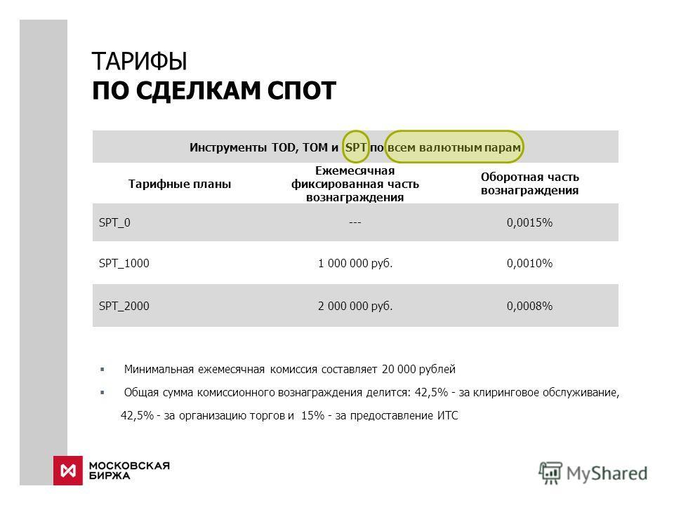 ТАРИФЫ ПО СДЕЛКАМ СПОТ Минимальная ежемесячная комиссия составляет 20 000 рублей Общая сумма комиссионного вознаграждения делится: 42,5% - за клиринговое обслуживание, 42,5% - за организацию торгов и 15% - за предоставление ИТС Инструменты TOD, TOM и