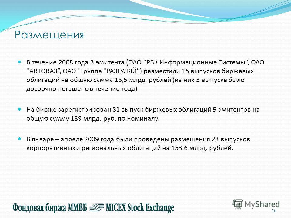 Размещения В течение 2008 года 3 эмитента (ОАО