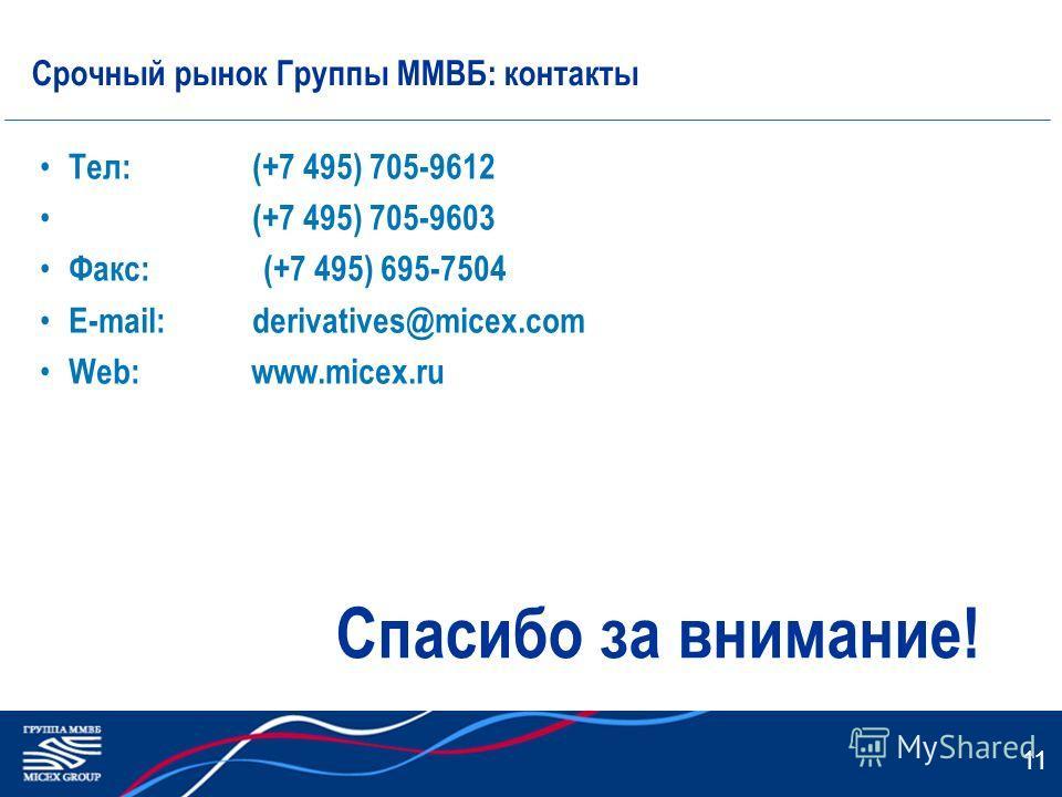 11 Срочный рынок Группы ММВБ: контакты Тел: (+7 495) 705-9612 (+7 495) 705-9603 Факс: (+7 495) 695-7504 E-mail:derivatives@micex.com Web: www.micex.ru Спасибо за внимание!