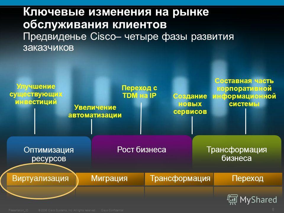 © 2006 Cisco Systems, Inc. All rights reserved.Cisco ConfidentialPresentation_ID 8 Ключевые изменения на рынке обслуживания клиентов Предвиденье Cisco– четыре фазы развития заказчиков Переход с TDM на IP Создание новых сервисов Составная часть корпор