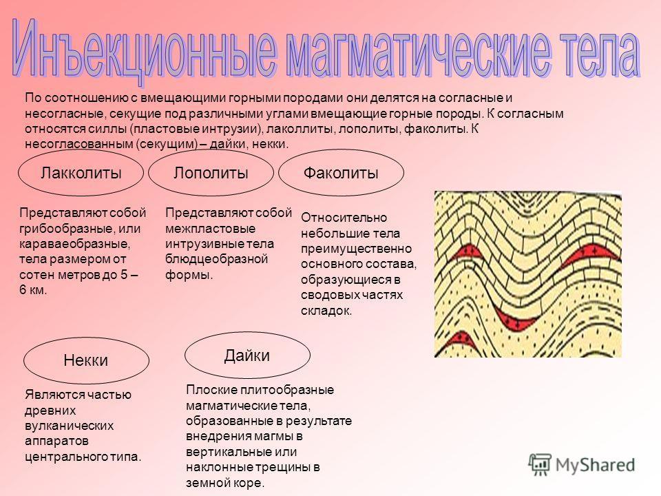 По соотношению с вмещающими горными породами они делятся на согласные и несогласные, секущие под различными углами вмещающие горные породы. К согласным относятся силлы (пластовые интрузии), лаколлиты, лополиты, факолиты. К несогласованным (секущим) –