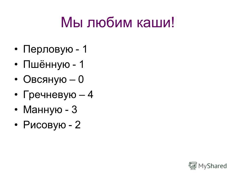 Мы любим каши! Перловую - 1 Пшённую - 1 Овсяную – 0 Гречневую – 4 Манную - 3 Рисовую - 2