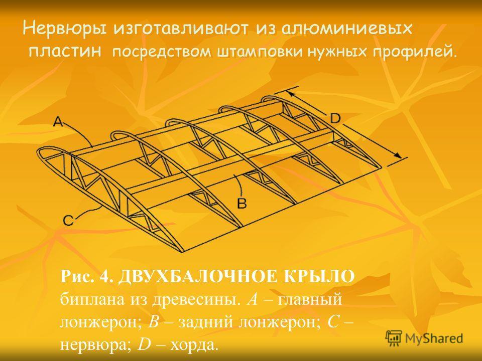 Рис. 4. ДВУХБАЛОЧНОЕ КРЫЛО биплана из древесины. А – главный лонжерон; В – задний лонжерон; С – нервюра; D – хорда. Нервюры изготавливают из алюминиевых пластин посредством штамповки нужных профилей. Нервюры изготавливают из алюминиевых пластин посре