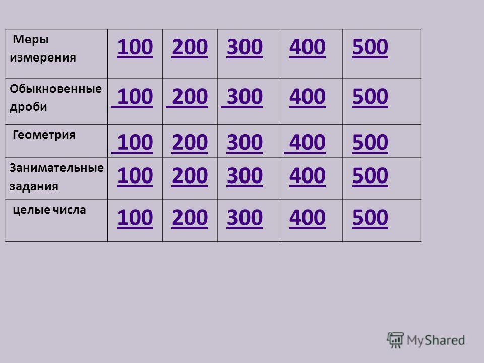 Меры измерения 100 200 300 400 500 Обыкновенные дроби 100 200 300 400 500 Геометрия 100 200 300 400 500 Занимательные задания 100 200 300 400 500 целые числа 100 200 300 400 500