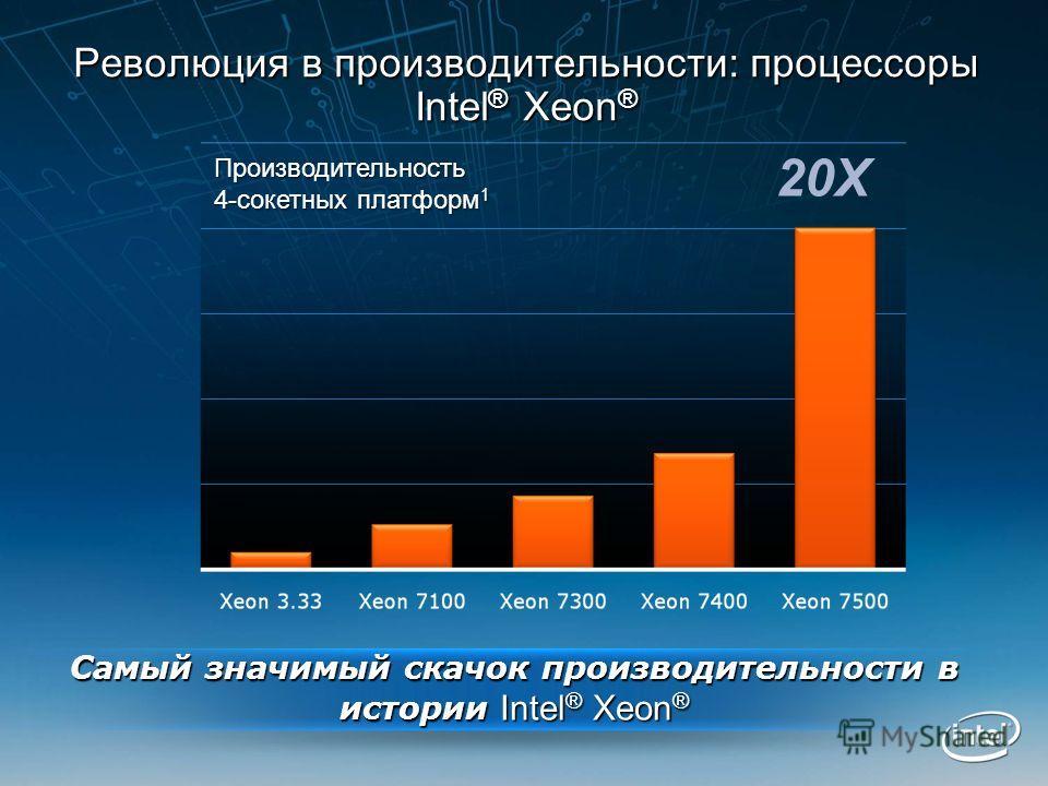 Революция в производительности: процессоры Intel ® Xeon ® Самый значимый скачок производительности в истории Intel ® Xeon ® 20X Производительность 4-сокетных платформ 1