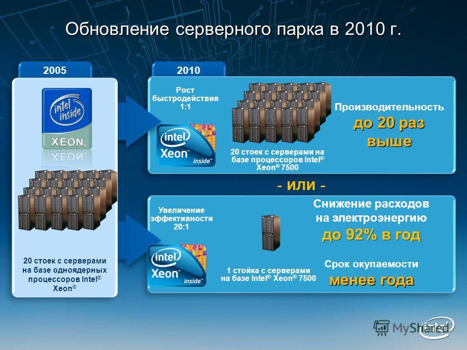 Увеличение эффективности 20:1 до 92% в год Снижение расходов на электроэнергию до 92% в год 1 стойка с серверами на базе Intel ® Xeon ® 7500 менее года Срок окупаемости менее года - ИЛИ - 2010 Рост быстродействия 1:1 до 20 раз выше Производительность