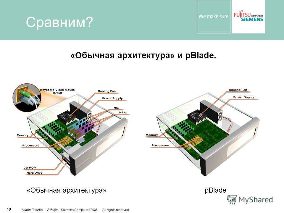 Vadim Tsarfin © Fujitsu Siemens Computers 2008 All rights reserved 19 «Обычная архитектура» и pBlade. «Обычная архитектура» pBlade Сравним?