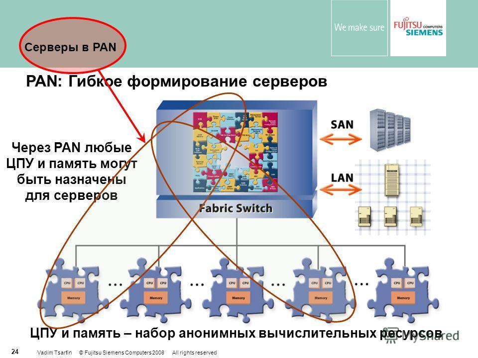 Vadim Tsarfin © Fujitsu Siemens Computers 2008 All rights reserved 24 ЦПУ и память – набор анонимных вычислительных ресурсов Через PAN любые ЦПУ и память могут быть назначены для серверов PAN: Гибкое формирование серверов Серверы в PAN