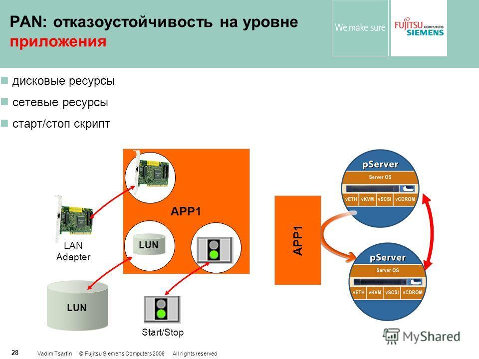 Vadim Tsarfin © Fujitsu Siemens Computers 2008 All rights reserved 28 PAN: отказоустойчивость на уровне приложения дисковые ресурсы сетевые ресурсы старт/стоп скрипт APP1 LUN LAN Adapter APP1 LUN Start/Stop