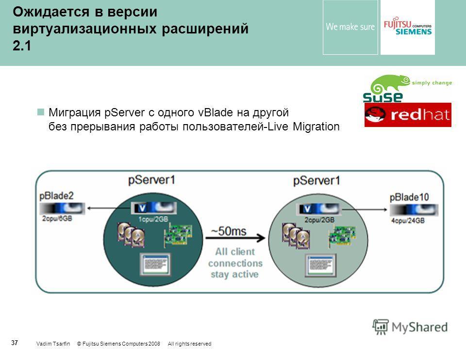 Vadim Tsarfin © Fujitsu Siemens Computers 2008 All rights reserved 37 Миграция pServer с одного vBlade на другой без прерывания работы пользователей-Live Migration Ожидается в версии виртуализационных расширений 2.1