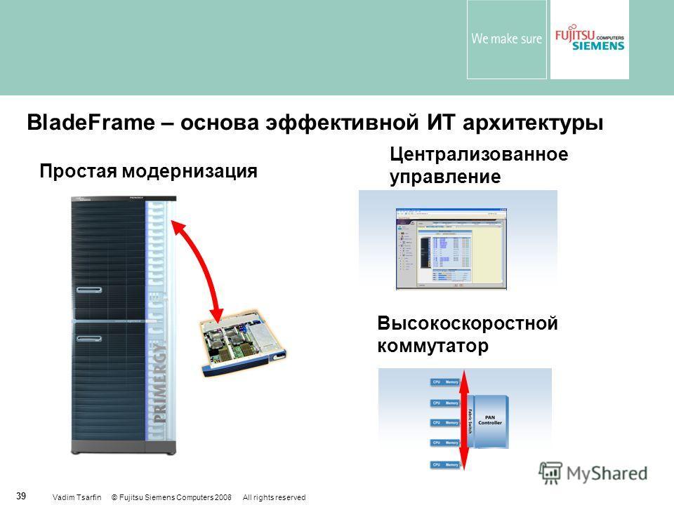 Vadim Tsarfin © Fujitsu Siemens Computers 2008 All rights reserved 39 BladeFrame – основа эффективной ИТ архитектуры Высокоскоростной коммутатор Централизованное управление Простая модернизация