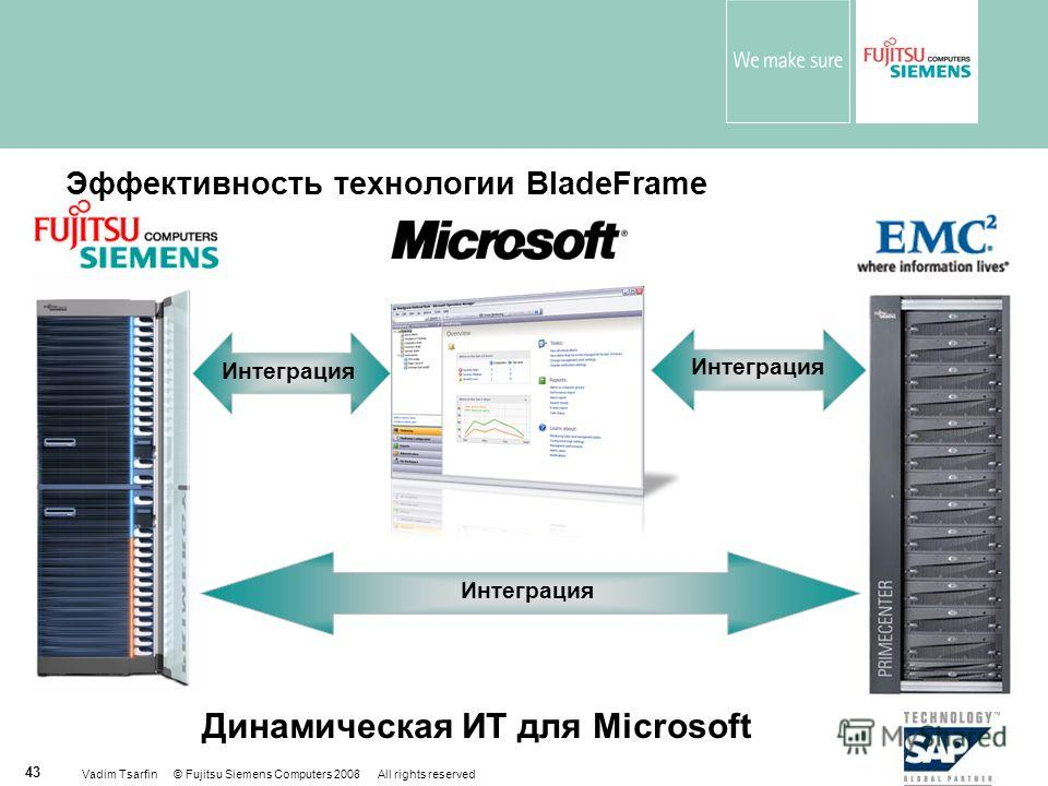 Vadim Tsarfin © Fujitsu Siemens Computers 2008 All rights reserved 43 Динамическая ИТ для Microsoft Интеграция Эффективность технологии BladeFrame