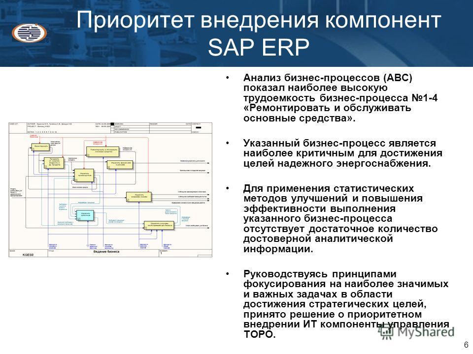 6 Приоритет внедрения компонент SAP ERP Анализ бизнес-процессов (ABC) показал наиболее высокую трудоемкость бизнес-процесса 1-4 «Ремонтировать и обслуживать основные средства». Указанный бизнес-процесс является наиболее критичным для достижения целей