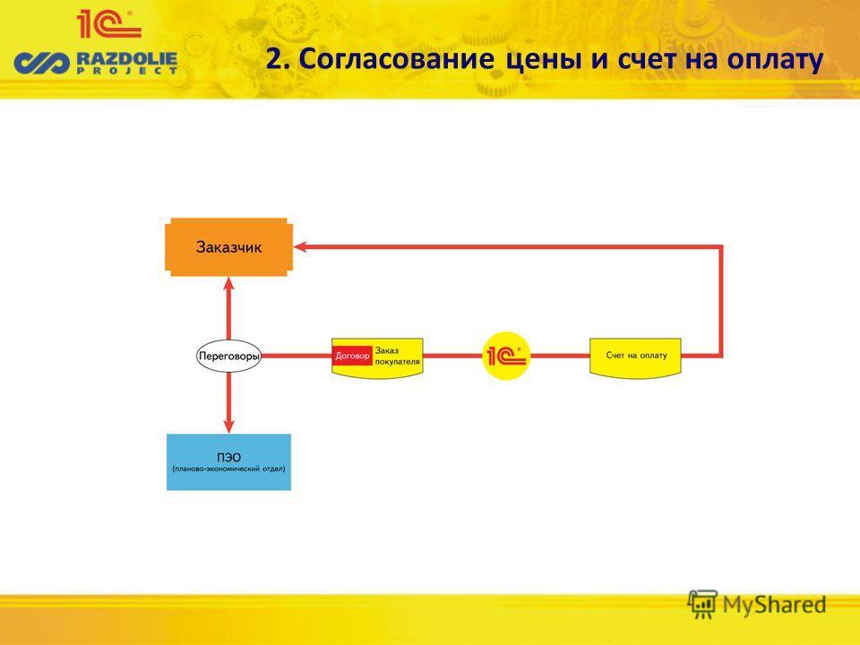 2. Согласование цены и счет на оплату