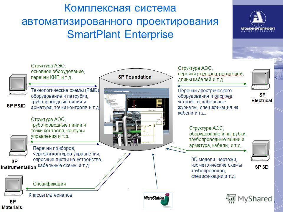 Комплексная система автоматизированного проектирования SmartPlant Enterprise