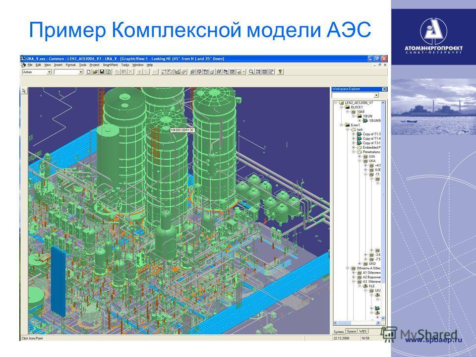 Пример Комплексной модели АЭС