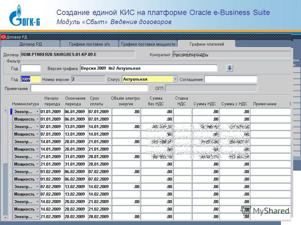 Создание единой КИС на платформе Oracle e-Business Suite Модуль «Сбыт» Ведение договоров