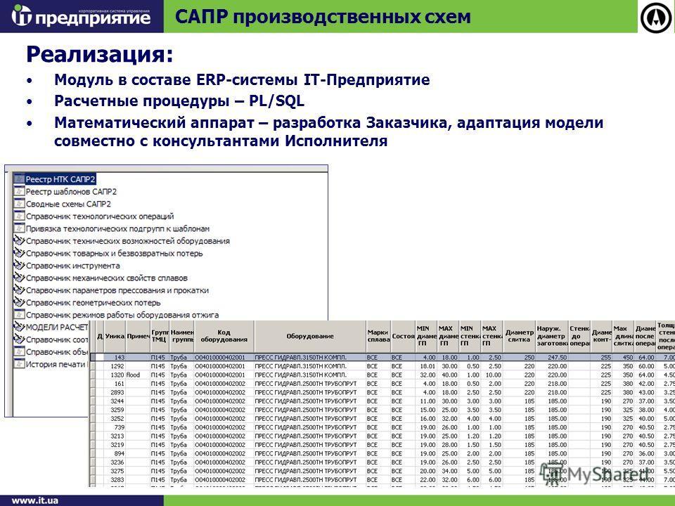 Реализация: Модуль в составе ERP-системы IT-Предприятие Расчетные процедуры – PL/SQL Математический аппарат – разработка Заказчика, адаптация модели совместно с консультантами Исполнителя САПР производственных схем