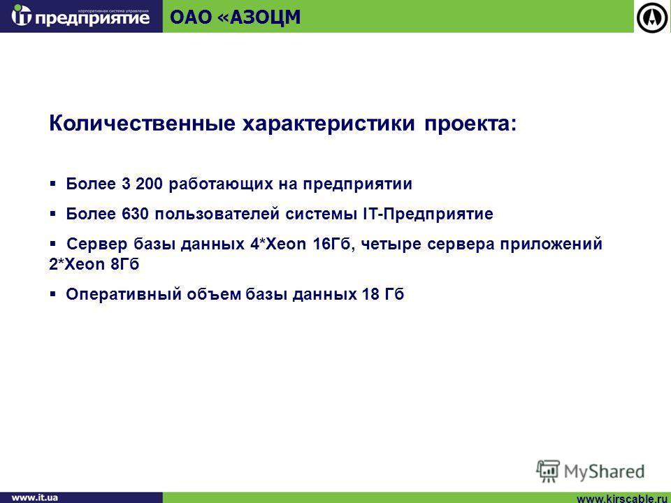Количественные характеристики проекта: Более 3 200 работающих на предприятии Более 630 пользователей системы IT-Предприятие Сервер базы данных 4*Хеоn 16Гб, четыре сервера приложений 2*Хеоn 8Гб Оперативный объем базы данных 18 Гб ОАО «АЗОЦМ www.kirsca