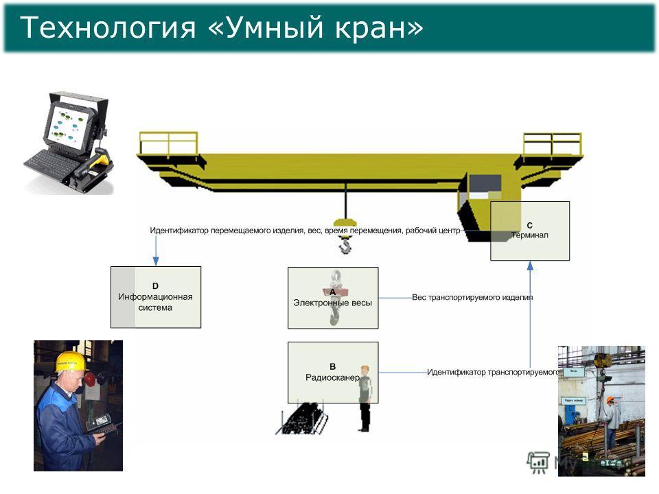 Технология «Умный кран»