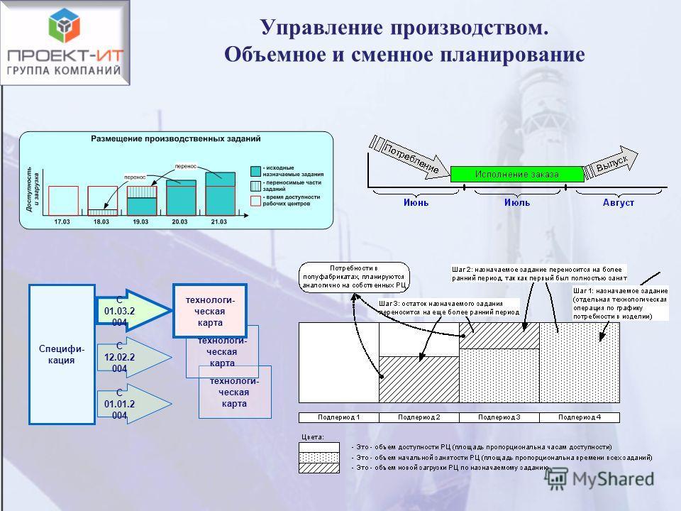 Управление производством. Объемное и сменное планирование Специфи- кация технологи- ческая карта С 01.03.2 004 С 01.01.2 004 С 12.02.2 004