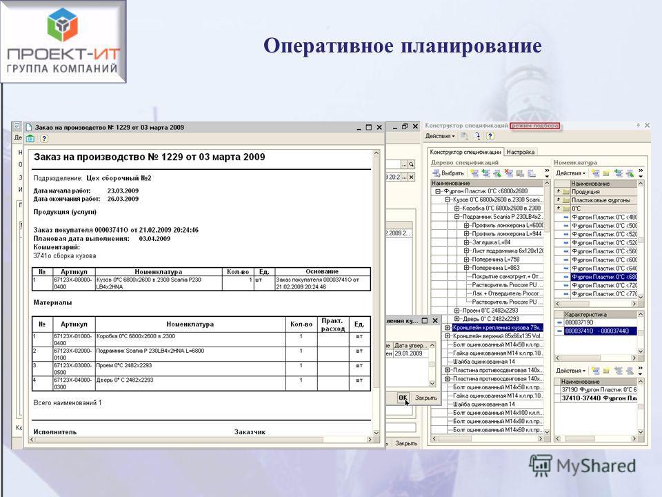Анализ заказов, оформление заказов на производство, назначение плановых дат и контроль текущих дат исполнения заказов: Оперативное планирование