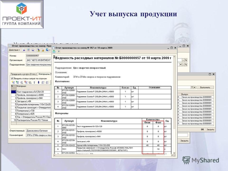 Учет фактического выпуска. Подготовка план-фактного анализа расхода материалов на выпуск: Учет выпуска продукции
