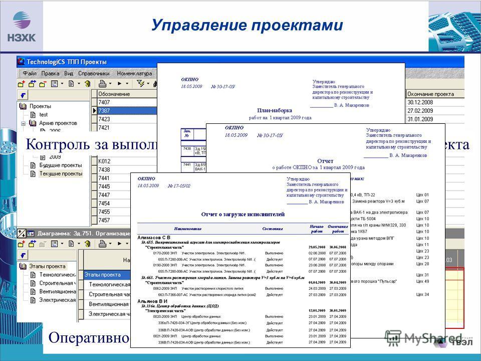 Управление проектами Создание проекта в системе TechnologiCS Выдача задания конкретному пользователю Контроль за выполнением заданий и общий мониторинг проекта Оперативное построение отчетов