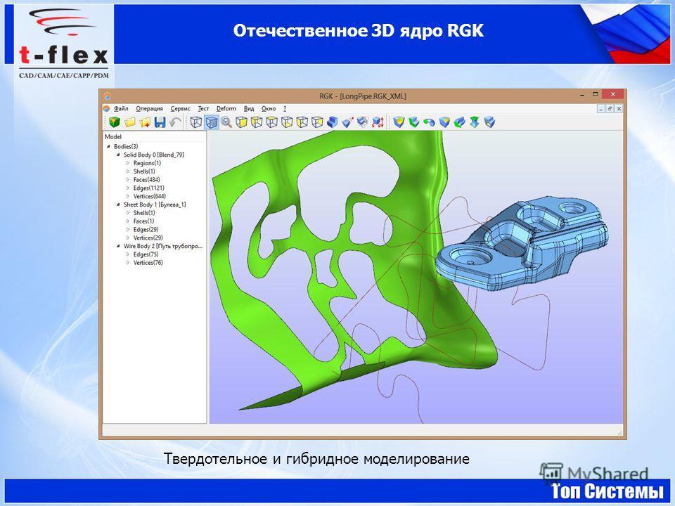 Отечественное 3D ядро RGK Твердотельное и гибридное моделирование