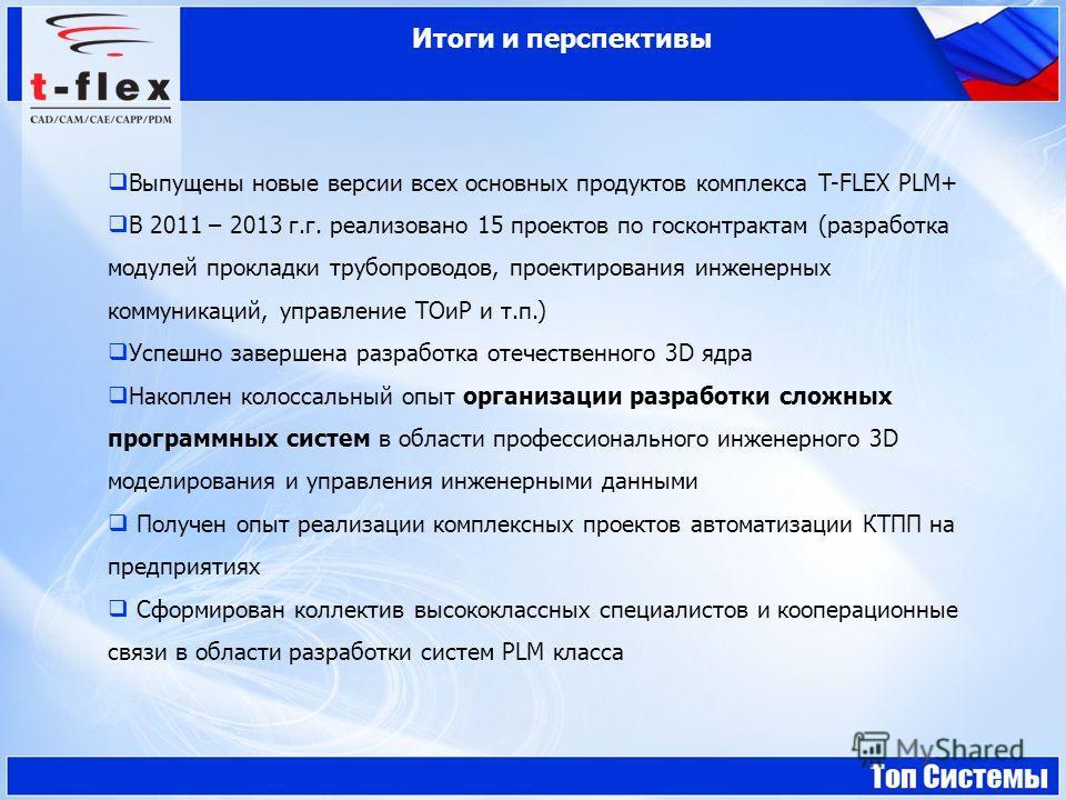 Выпущены новые версии всех основных продуктов комплекса T-FLEX PLM+ В 2011 – 2013 г.г. реализовано 15 проектов по госконтрактам (разработка модулей прокладки трубопроводов, проектирования инженерных коммуникаций, управление ТОиР и т.п.) Успешно завер