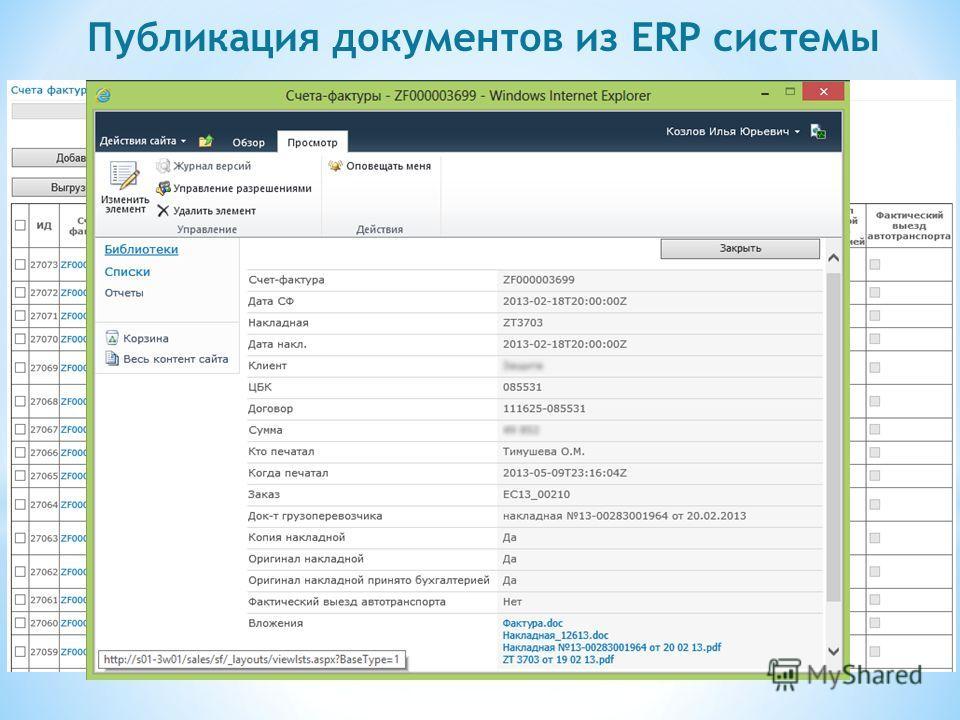 Публикация документов из ERP системы