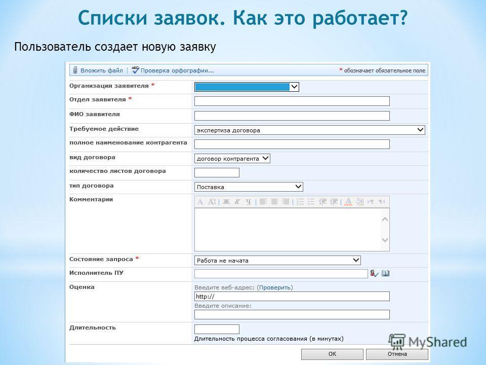 Списки заявок. Как это работает? Пользователь создает новую заявку