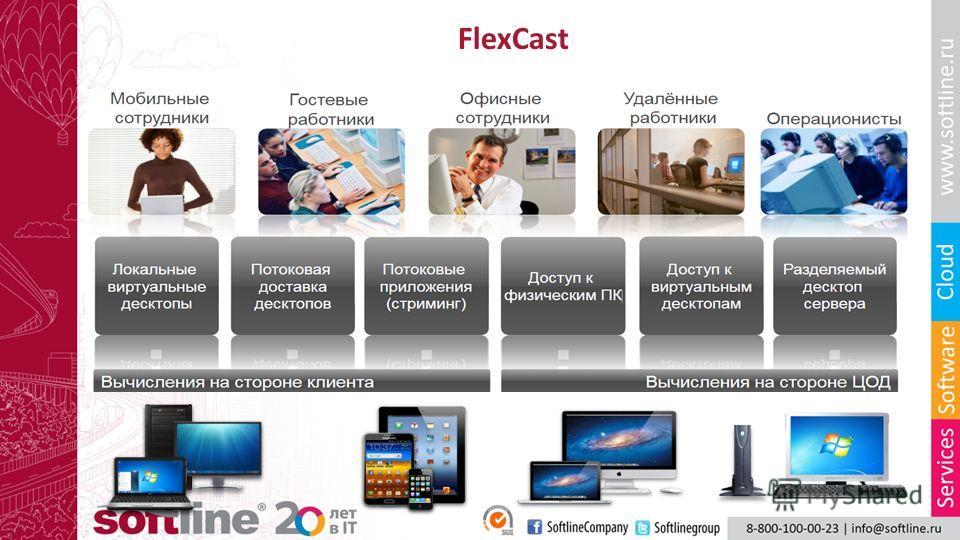 FlexCast