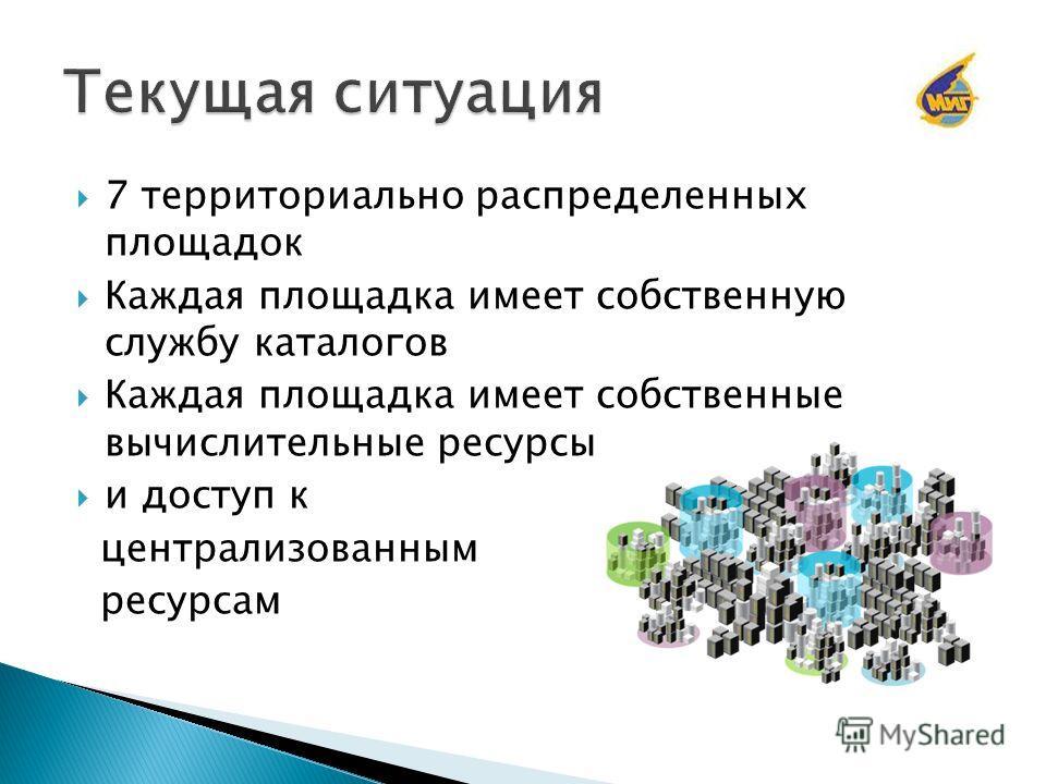 7 территориально распределенных площадок Каждая площадка имеет собственную службу каталогов Каждая площадка имеет собственные вычислительные ресурсы и доступ к централизованным ресурсам